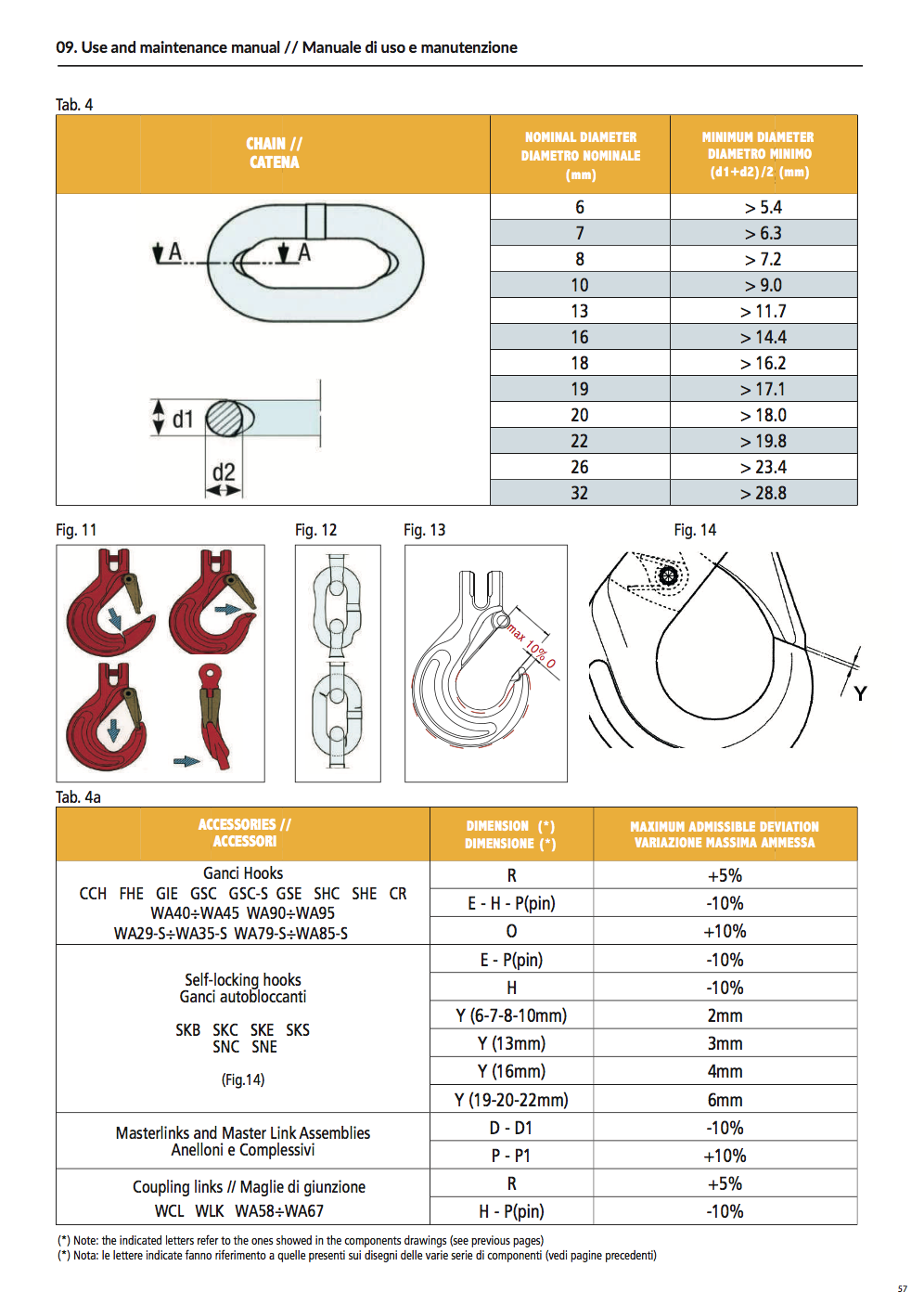 Manuale-uso-pag6